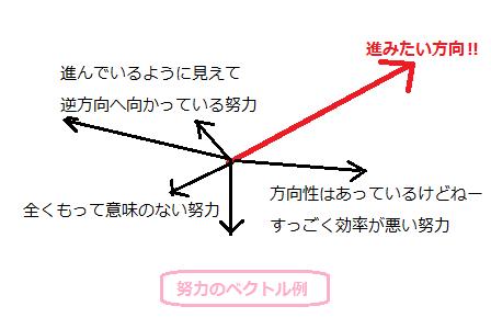 成功 (3)